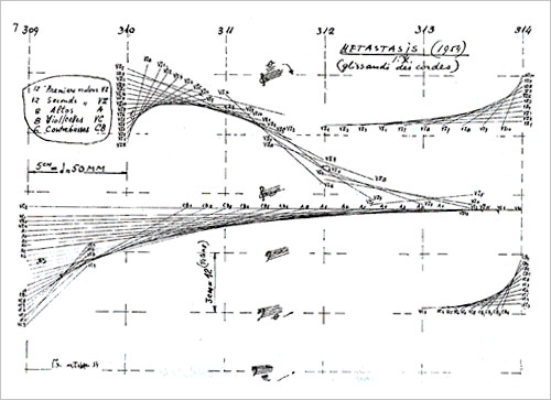 Score for Metastasis - Xenakis