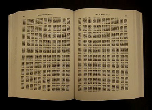 Pages from 'A Million Random Digits with 100,000 Normal Deviates' - RAND
